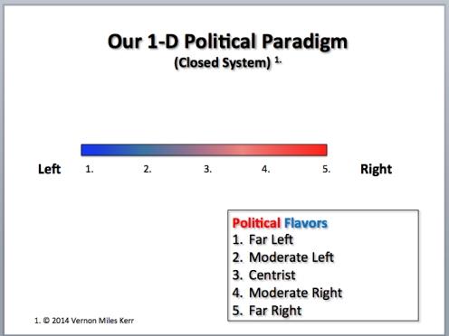 1DParadigm